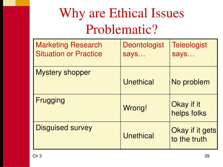Why are Ethical Issues Problematic?