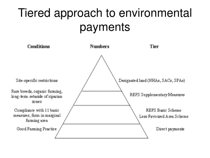 Tiered approach to environmental payments