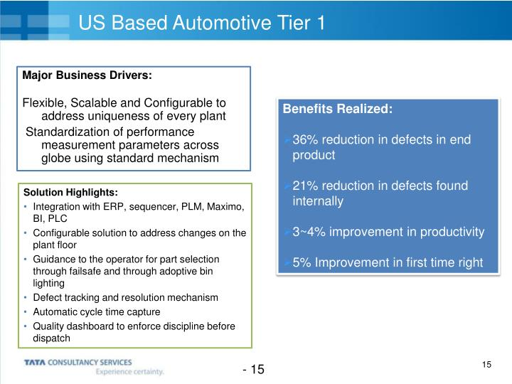 US Based Automotive Tier 1