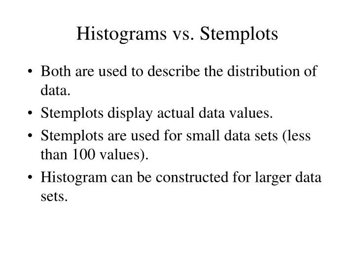 Histograms vs. Stemplots