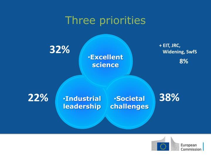 Three priorities