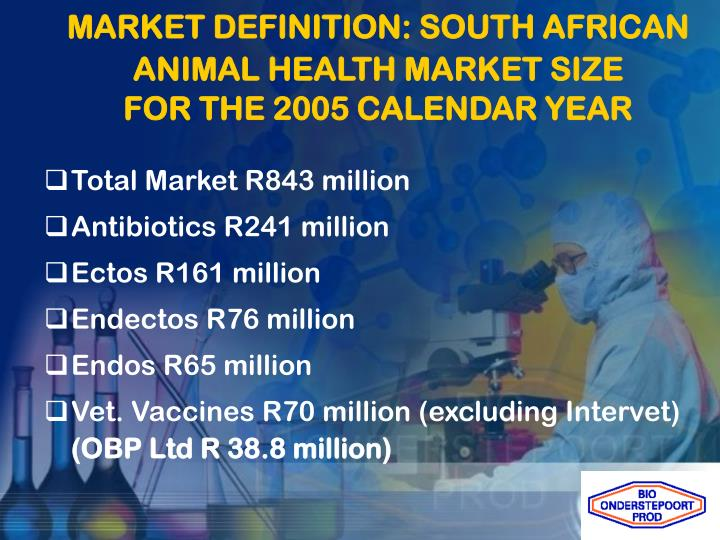 MARKET DEFINITION: SOUTH AFRICAN ANIMAL HEALTH MARKET SIZE