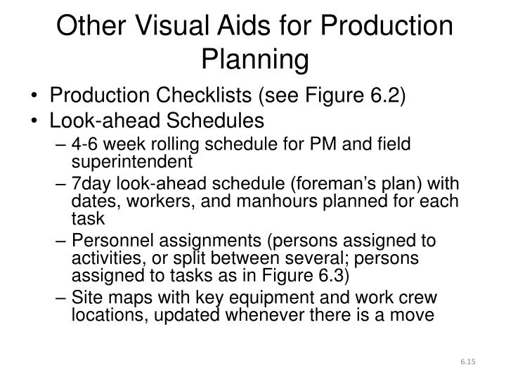 Other Visual Aids for Production Planning