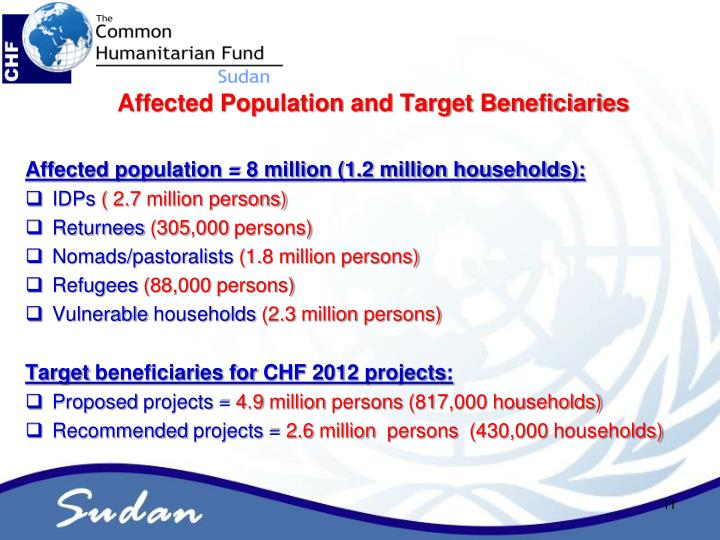 Affected Population and Target Beneficiaries