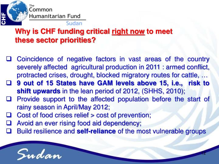 Why is CHF funding critical