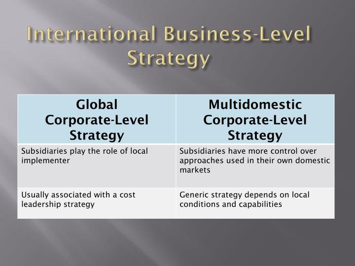 International Business-Level Strategy