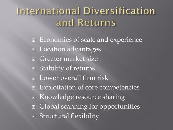 International Diversification and Returns
