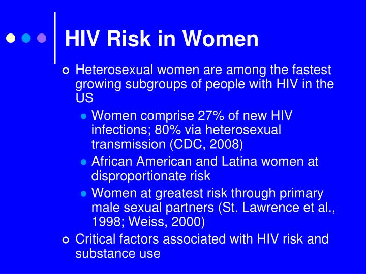 HIV Risk in Women
