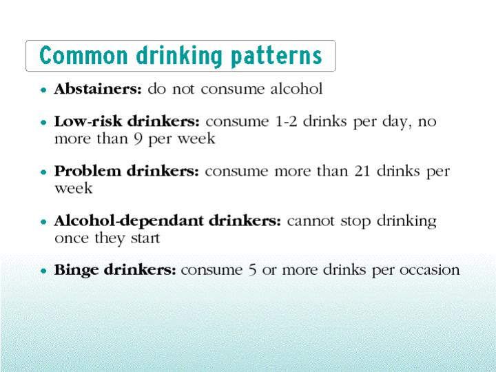 Common drinking patterns