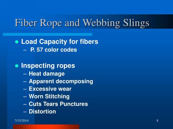 Fiber Rope and Webbing Slings