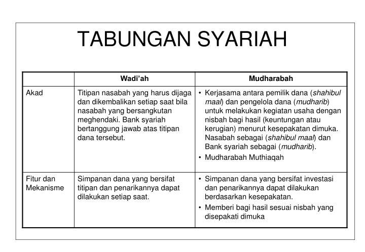 TABUNGAN SYARIAH