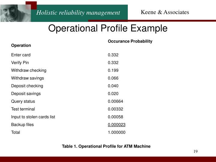 Operational Profile Example