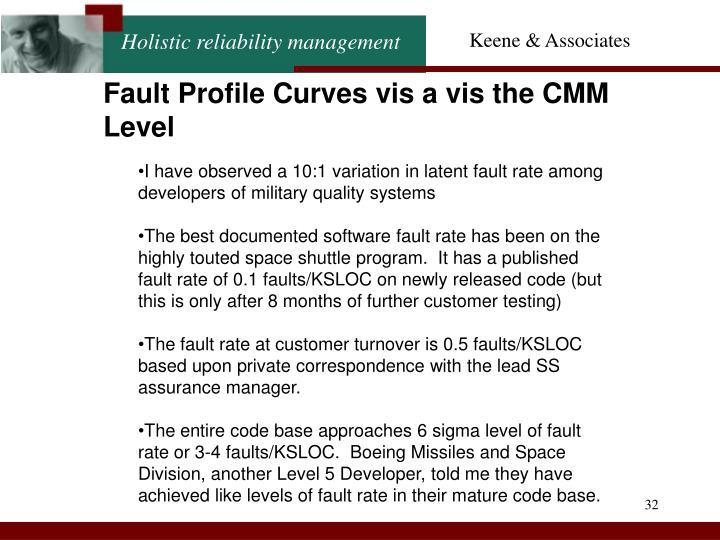 Fault Profile Curves vis a vis the CMM Level