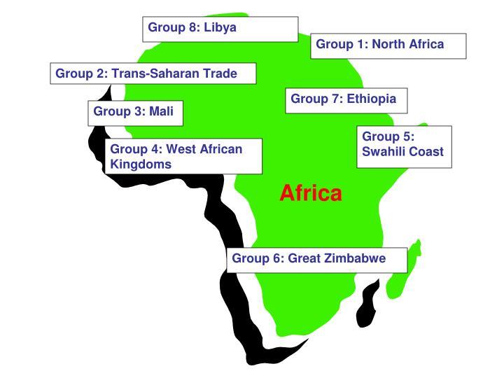 Group 8: Libya