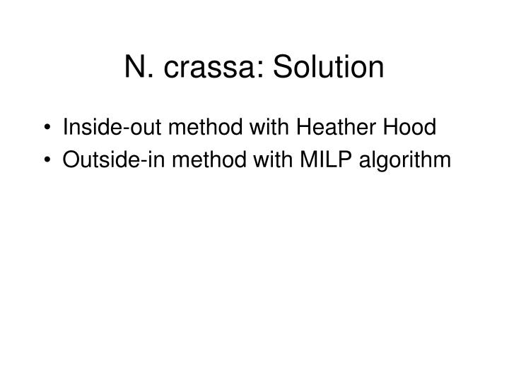 N. crassa: Solution