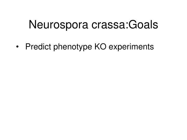 Neurospora crassa:Goals
