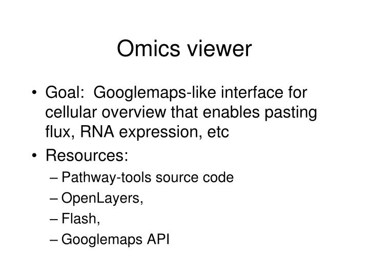 Omics viewer