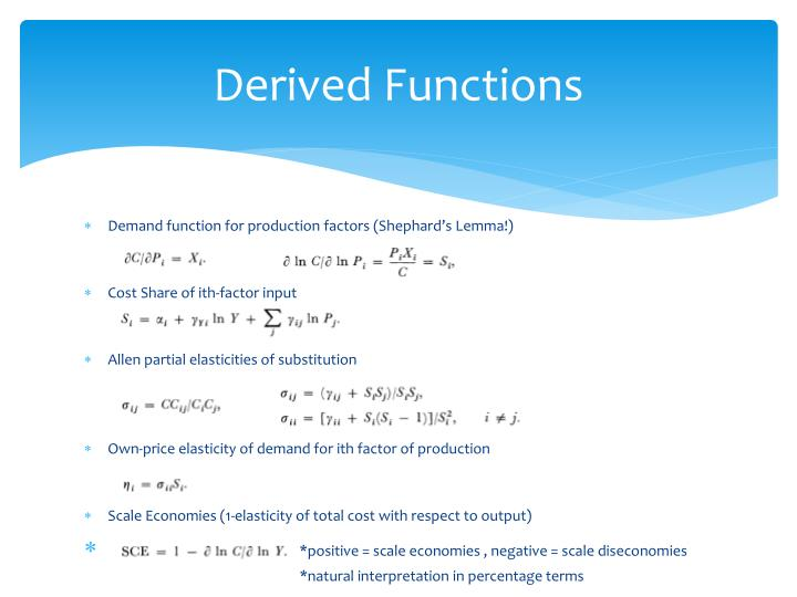Derived Functions
