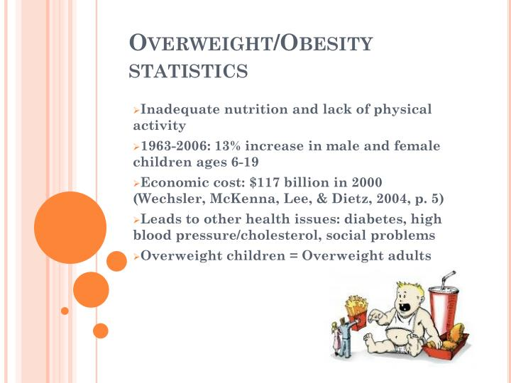 Overweight/Obesity statistics