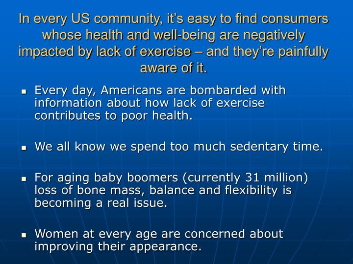 In every US community, it's easy to find consumers whose health and well-being are negatively impacted by lack of exercise – and they're painfully aware of it.