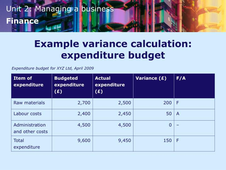 Example variance calculation: expenditure budget