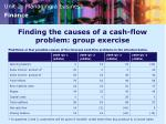 finding the causes of a cash flow problem group exercise