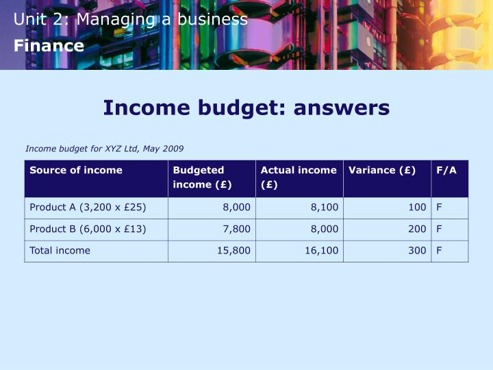 Income budget: answers