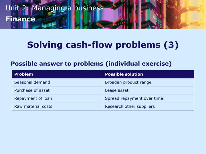 Solving cash-flow problems (3)