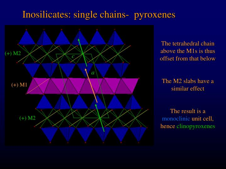 Inosilicates: single chains-  pyroxenes