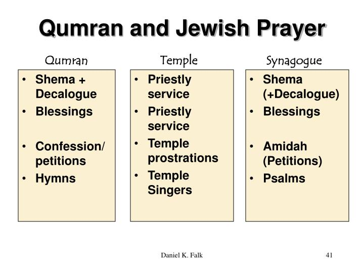 Qumran and Jewish Prayer