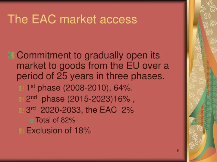 The EAC market access