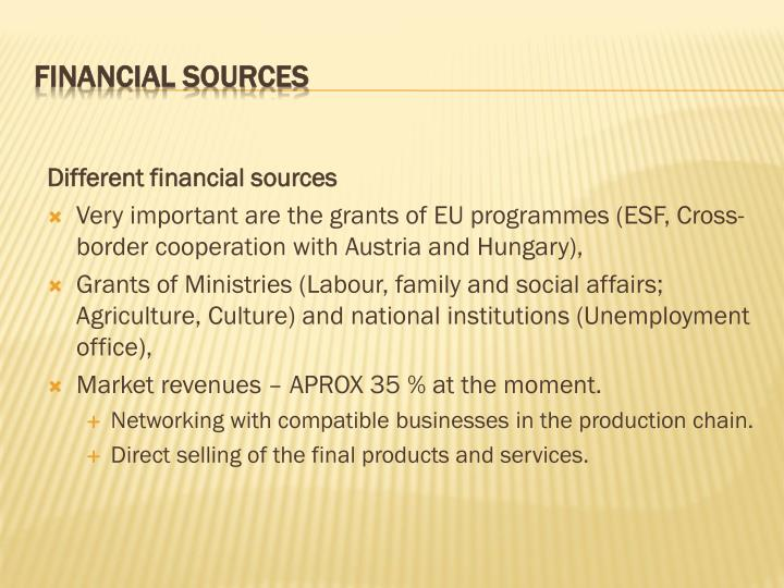 Different financial sources