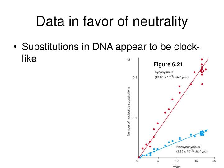 Data in favor of neutrality
