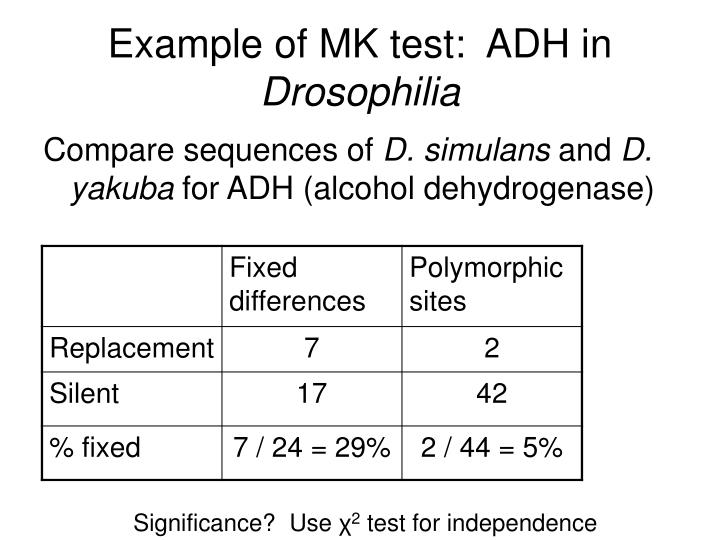 Example of MK test:  ADH in