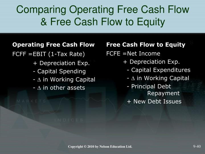 Comparing Operating Free Cash Flow & Free Cash Flow to Equity