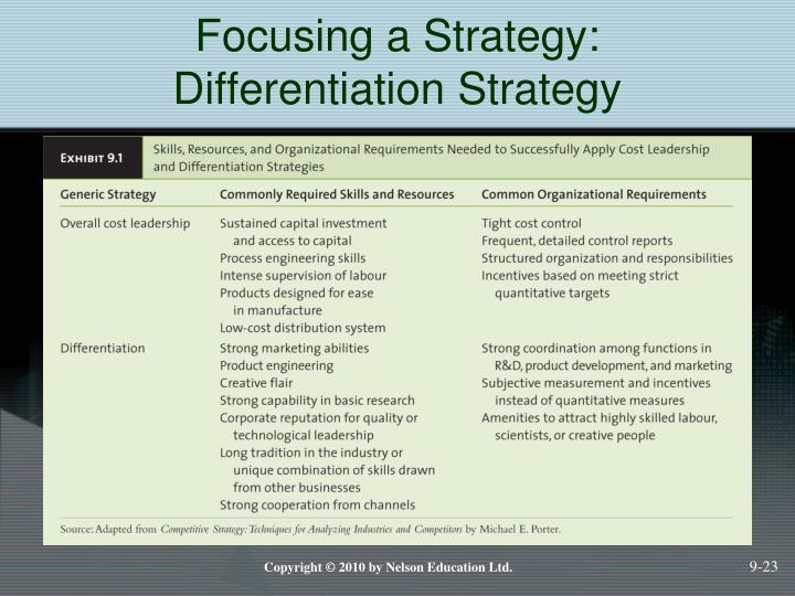 Focusing a Strategy: