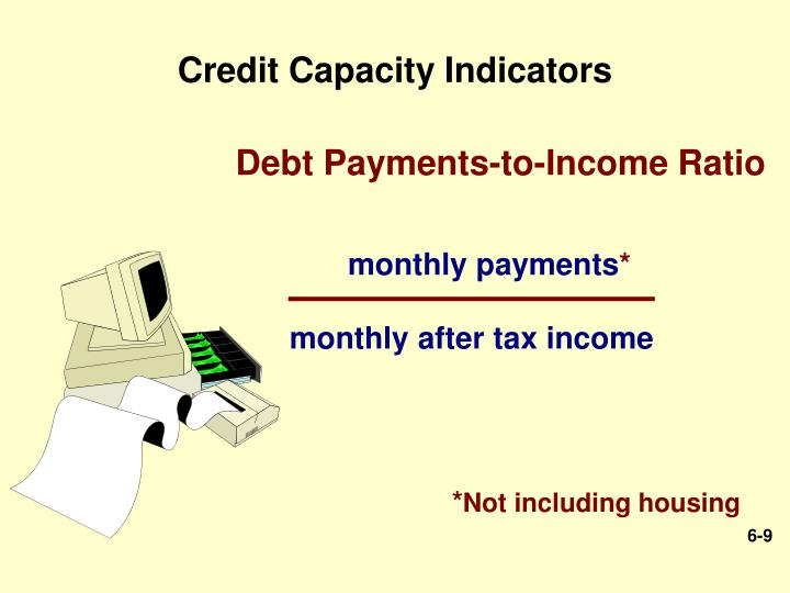 Debt Payments-to-Income Ratio