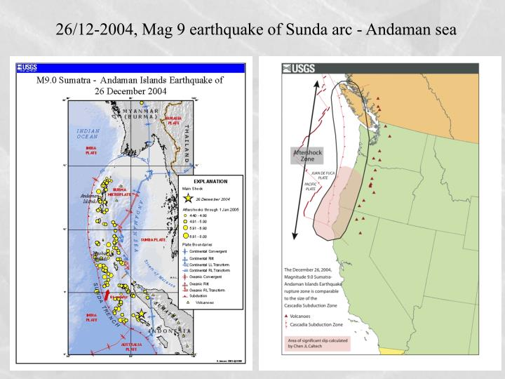 26/12-2004, Mag 9 earthquake of Sunda arc - Andaman sea