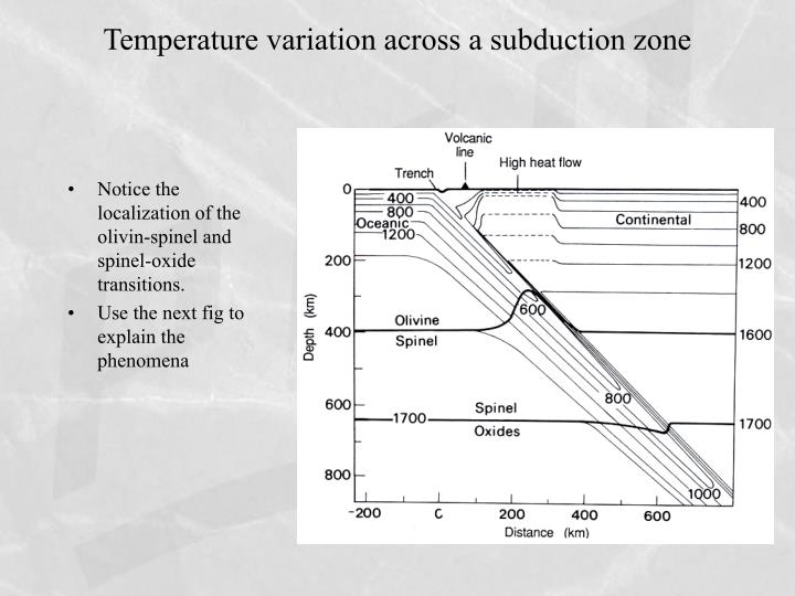 Temperature variation across a subduction zone