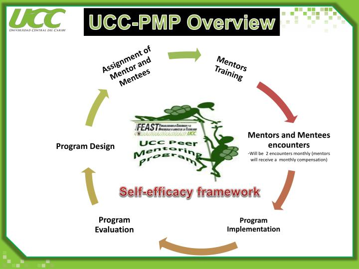 UCC-PMP Overview