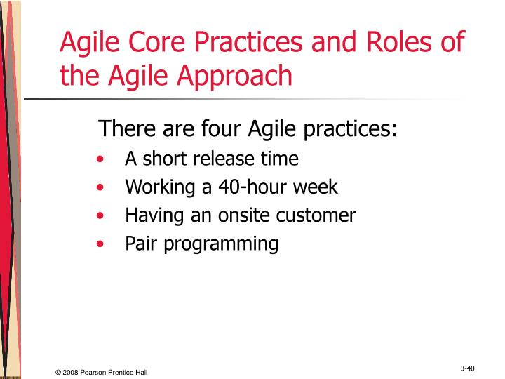 Agile Core Practices and Roles of the Agile Approach