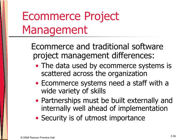 Ecommerce Project Management