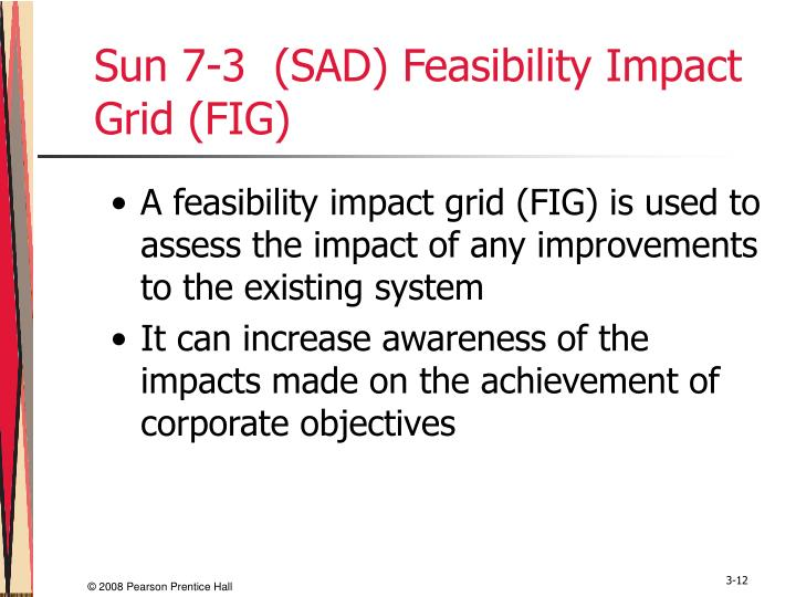 Sun 7-3  (SAD) Feasibility Impact Grid (FIG)