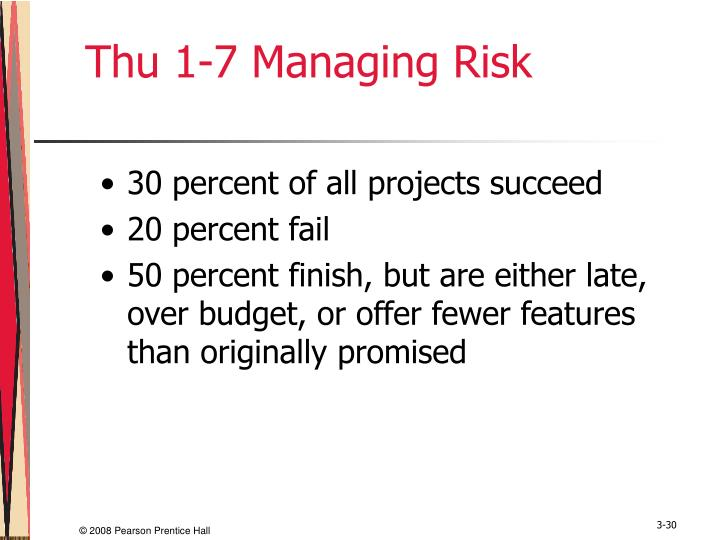 Thu 1-7 Managing Risk