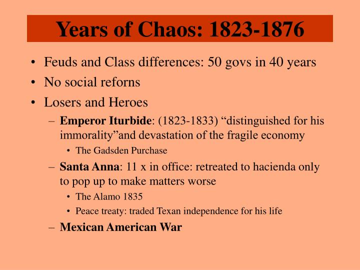 Years of Chaos: 1823-1876