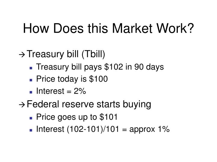 How Does this Market Work?