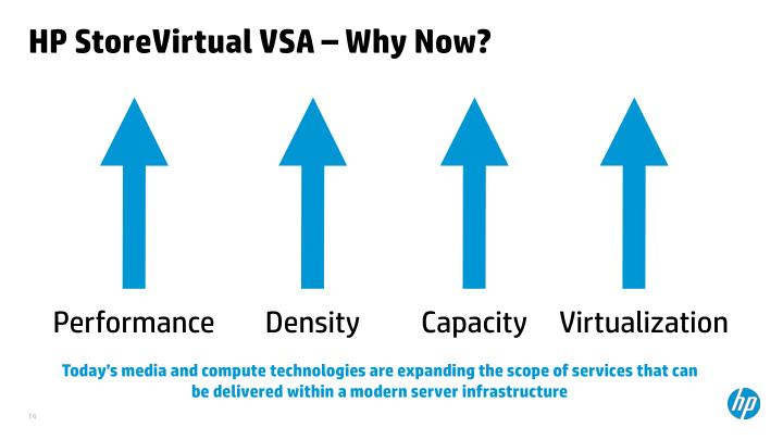 HP StoreVirtual VSA – Why Now?