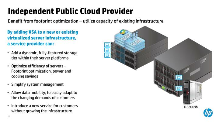 Independent Public Cloud Provider