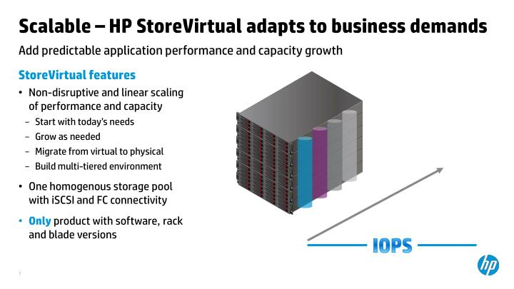 Scalable – HP StoreVirtual adapts to business demands