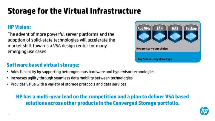 Storage for the Virtual Infrastructure